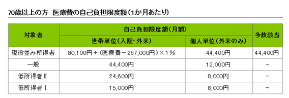 70%e6%ad%b3%e6%9c%aa%e6%ba%80%e3%80%80%e8%87%aa%e5%b7%b1%e8%b2%a0%e6%8b%85%e9%a1%8d%e5%9b%b32