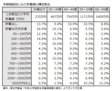 %e5%b9%b3%e6%88%9022%e5%b9%b4%e5%b9%b4%e9%bd%a2%e5%88%a5%e8%b2%af%e8%93%84%e9%a1%8d