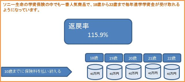 gakus%e2%85%a2gata