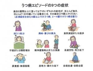【画像】https://www.kenkou-club.or.jp/utsu/3-2.jsp