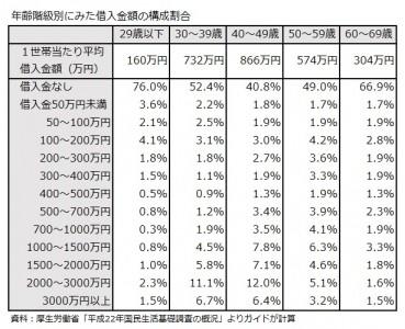 %e5%b9%b3%e6%88%9022%e5%b9%b4%e5%b9%b4%e9%bd%a2%e5%80%9f%e5%85%a5