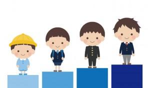 【画像】http://www.hoken-buffet.jp/news/knowledge/cost_of_education