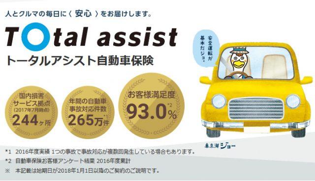 東京海上日動火災保険 「トータルアシスト自動車保険」